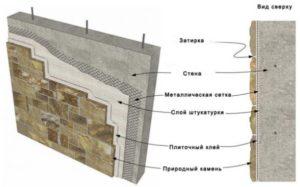 8844444444 300x187 - Монтаж, укладка дагестанского камня
